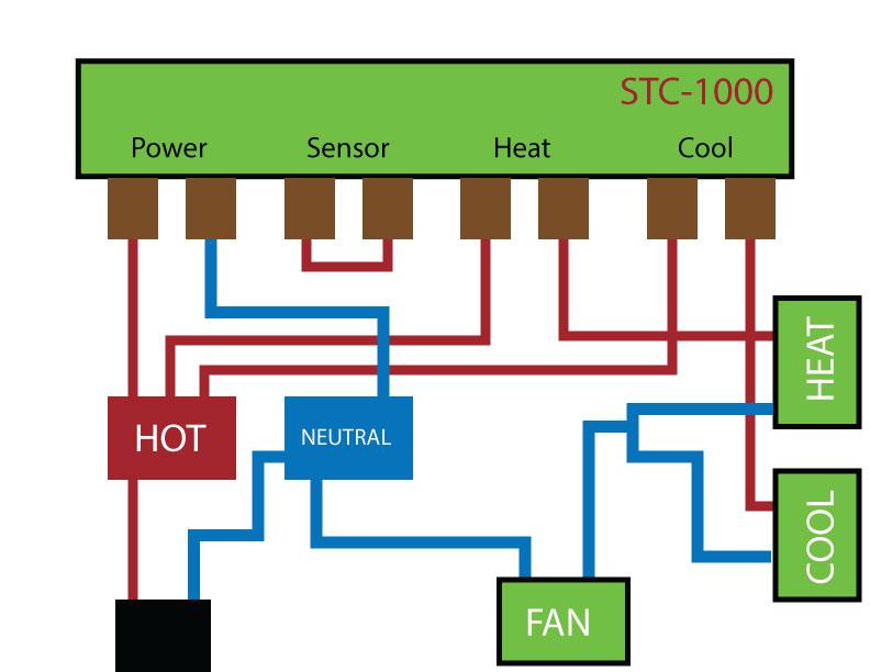 St 1000 Temp Controller